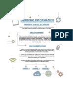 1 unidad. Derecho Informática.pdf