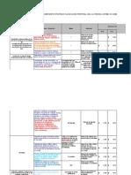 Componente Estratégico PAT El Carmen Bol. 2016 -  2019   AJUSTADO A