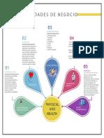 Unidades de negocio.pdf