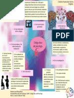 Codigo etico del psicologo, Abril Cisneros.docx