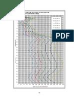 DDT  PC- BP- dari Data N SPT BH-2