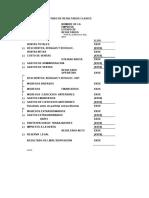 el modelo de organ8izacion de una empresa en el siglo xxi.docx