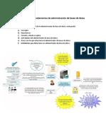 DABD_U1_A1_.docx