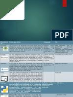 cuadro de plataformas moviles.pptx