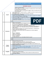 Plan de trabajo del 20 de abril al 30 de abril