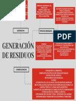 Generacion de Residuos.pdf