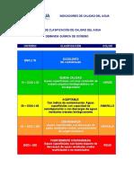 DQO.pdf
