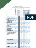 Templete Jadual Spesifikasi Ujian