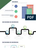 1. decisiones financieras de retabilidad