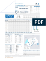 Rwanda - Population statistics