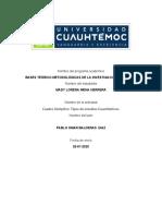 ACTIVIDAD 2.2 Cuadro sinoptico.docx