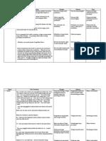 (10) analisa partisipan 1.doc