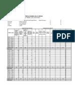 Format Survey Lalin