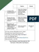 Tugas Pembelajaran Online Matematika Kelas VIII.docx