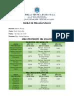 AREAS PROTEGIDAS DEL ECUADOR.docx