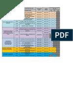 Program Sarjana & PHD Uitm Mac 2020