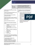 managing impulsivity - read aloud - lesson plan - final - unabridged