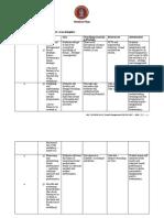 Brand Management -Session Plan.docx