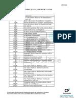 295ANSKEY&ANALYSISMOCK1 (1).pdf