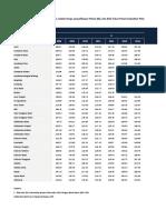 Muhammad Abdullah Anas A_21040118120045__Lampiran Analisis Trendline