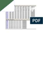 Codigo Hexadecimal