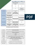 PdeP Resumen Final.xlsx
