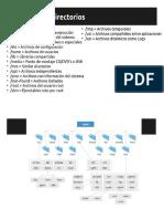 2.-Arquitectura_directorios
