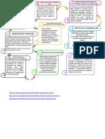 CONSTITUCION POLITICA DE COLOMBIA.docx