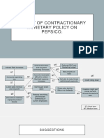 Effect of Contractionary monetary policy on.pdf