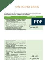 Actividades de las áreas básicas de gestión.docx
