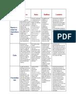 Características de reproducción 1.docx
