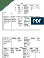 PLANificacion de 5to bachillerato quimica