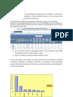 VIABILIDAD COMERCIAL (FORMULACION DE PROYECTOS)