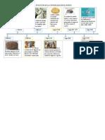 LA EVOLUCION DE LA CONTABILIDAD EN EL MUNDO.docx