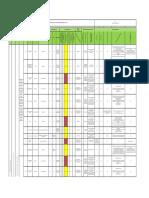 Matriz de identificación de peligros, evaluación y valoración de riesgos AColombia