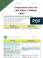 Cuadro_comparativo_entre_las_Normas_ISO.docx