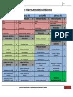 TECNICO-EN-EQUIPOS-y-REPARACIONES-ELECTROMECANICAS.pdf