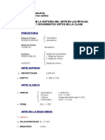 Cronologia de La Historia Del Arte