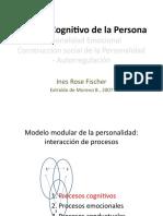 Modelo cognitivo de la personalidad