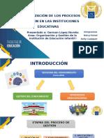 Caracterización en los procesos de Gestión de las Instituciones Educativas