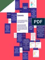 AA1 Economia.pdf