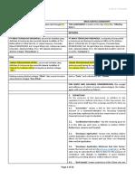 Brick API Agreement.docx