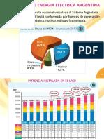 Generacion de energia electrica en Argentina