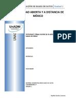 282198065-DABD-U1-A2.docx