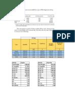 Project Controlling - PPK.xlsx