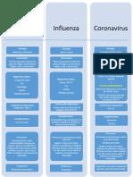 Informacion enfermedades virales_ (003)