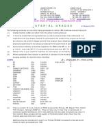 IBM Material Grades