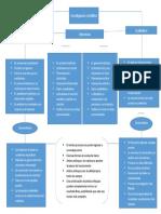 organizador gráfico de la lectura 8 capitulo 1.docx