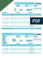 Distribution Board Schedule Report 1