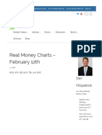 Real Money Charts - February 12th